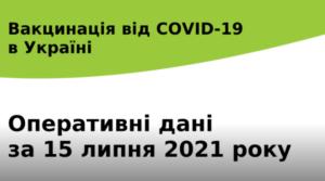 За минулу добу в Україні проти COVID-19 було щеплено 117 376 осіб