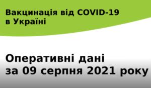 Вакцинація від COVID-19 в Україні: оперативні дані за 09 серпня 2021 року
