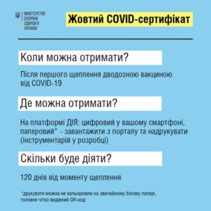 Якими будуть нові внутрішні СOVID-сертифікати?