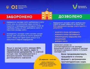 """Сергій Шкарлет роз'яснив, як працюватимуть заклади освіти при """"жовтому""""  рівні епіднебезпеки поширення COVID-19"""