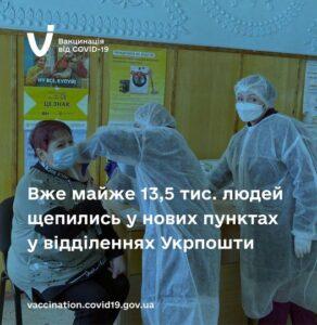 Вакцинуватися ще зручніше: вже майже 13,5 тис. людей щепились у нових пунктах у відділеннях Укрпошти